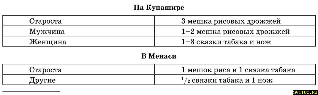 ccs-2-0-73746100-1444964638_thumb.jpg