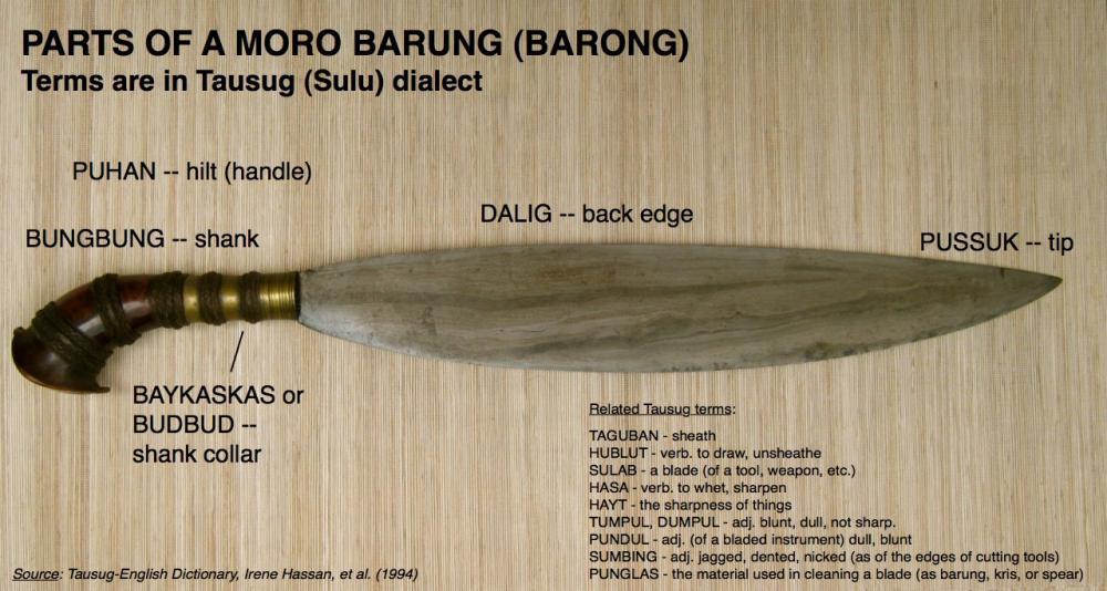 Barung_barong_moro_sword_parts.thumb.jpg