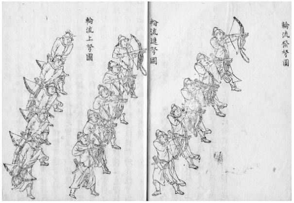 1621_Ming_crossbow_volley_fire_formation