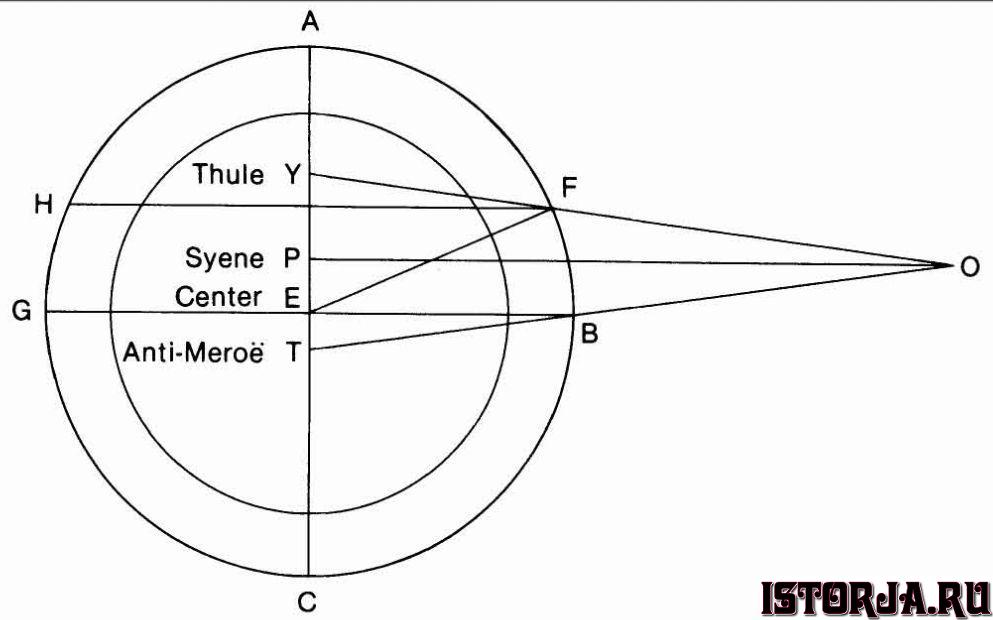 PTOLEMY_S_third_projection(1).jpg.018974