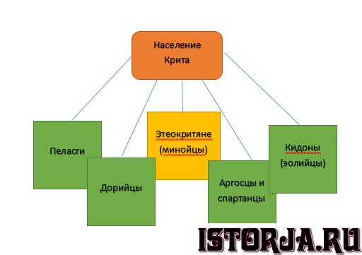 Naselenie_Krita.png.c618838b6cccc01fa234