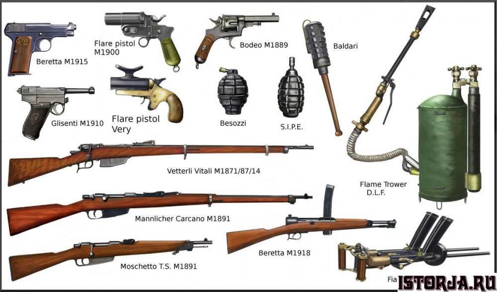 ww1__italian_weapon_by_andreasilva60_dbr