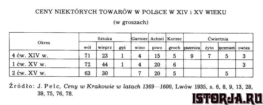 TSenyi_v_Polshe.jpg.41ea4af15a2f00588675