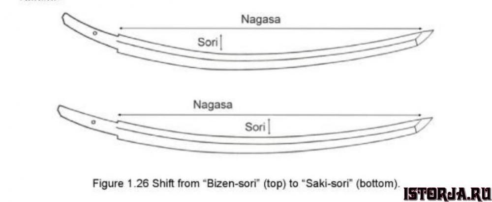 Nagasa.thumb.jpg.9aa082c1e27a04e66e223e1