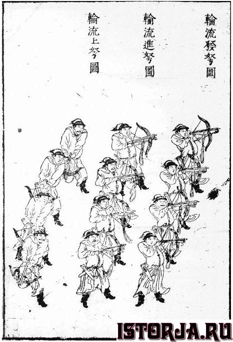 1639_Ming_crossbow_volley_formation.jpg.