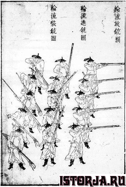 440px-1639_Ming_musketry_volley_formatio